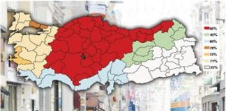 Nationale trots Turken verschilt per regio